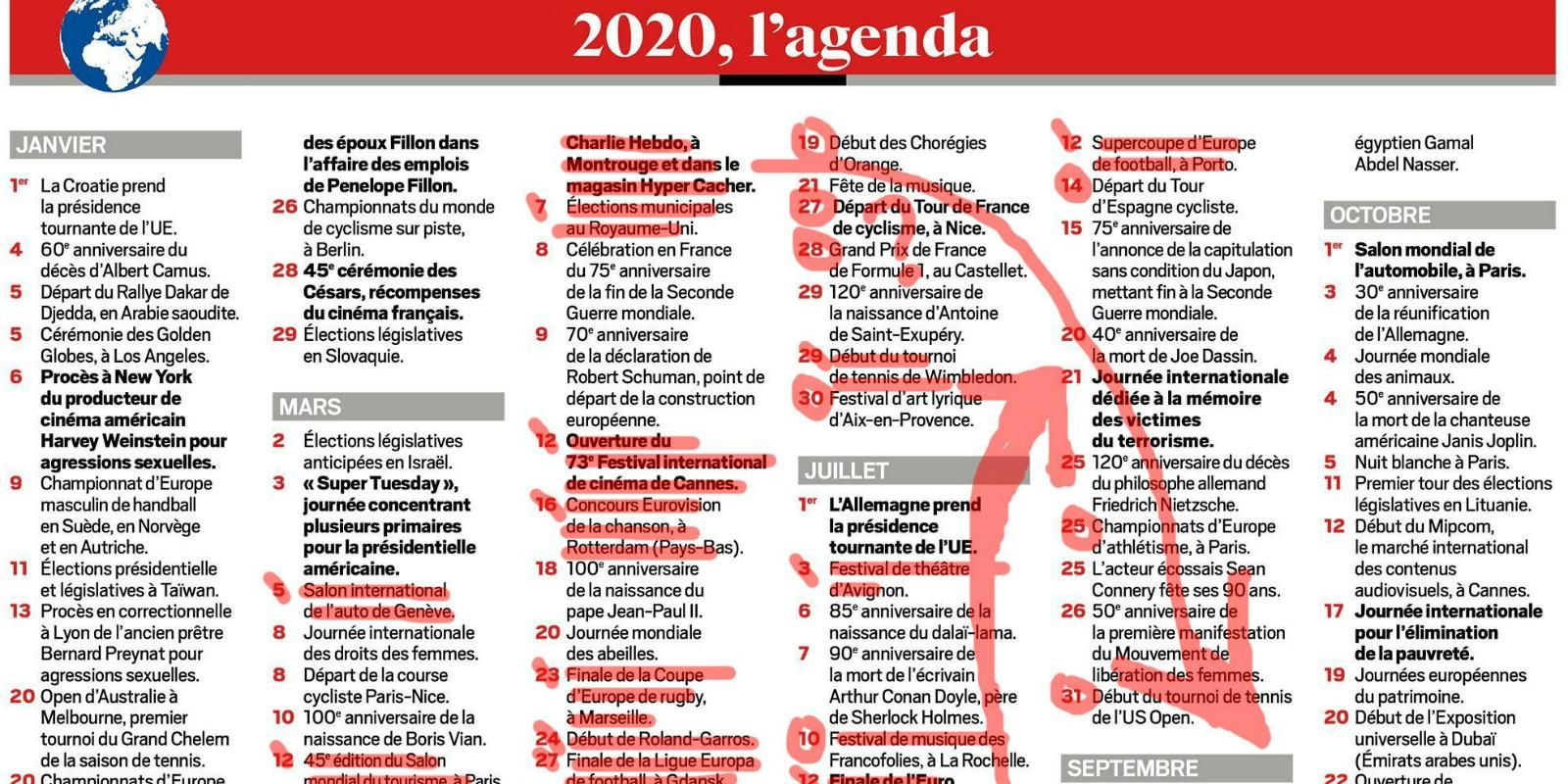 Calendrier Feria 2021 Coronavirus : événements maintenus, reportés ou annulés? On a revu